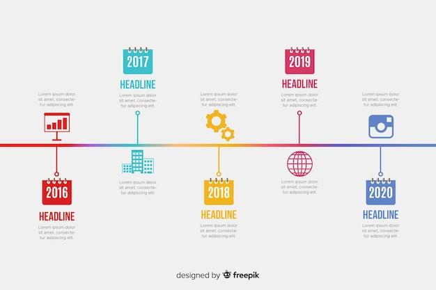 Design piatto del modello di timeline infografica Vettore gratuito
