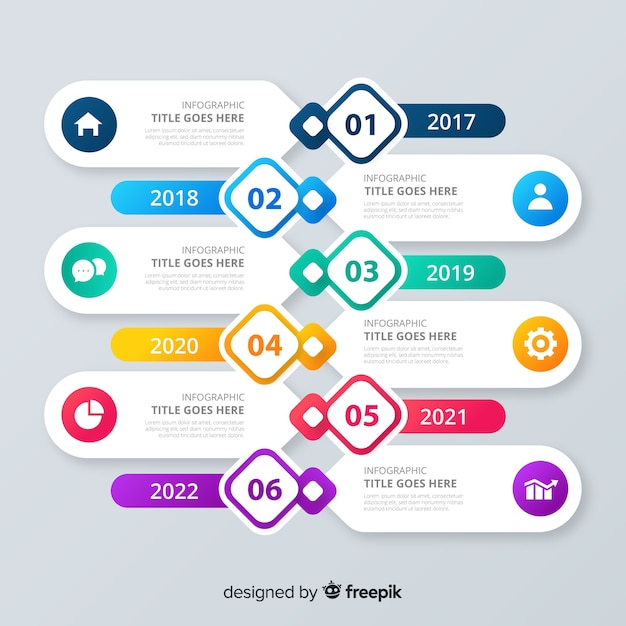 Design piatto di timeline infografica colorato Vettore gratuito