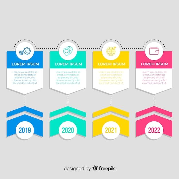 Design piatto infografica timeline colorato Vettore gratuito