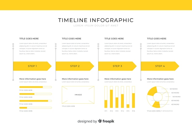 Design piatto modello cronologia infografica Vettore gratuito