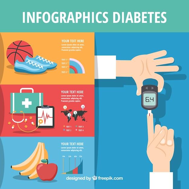 Diabete esplicativo infografica con design piatto Vettore gratuito