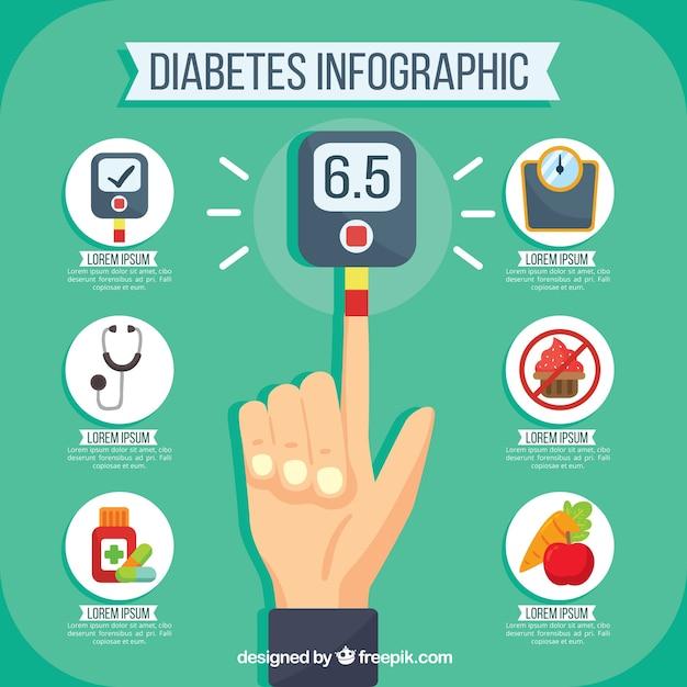 Diabete infografica con design piatto Vettore gratuito