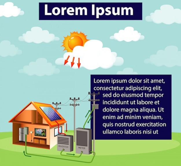 Diagramma che mostra come funziona la cella solare a casa Vettore gratuito