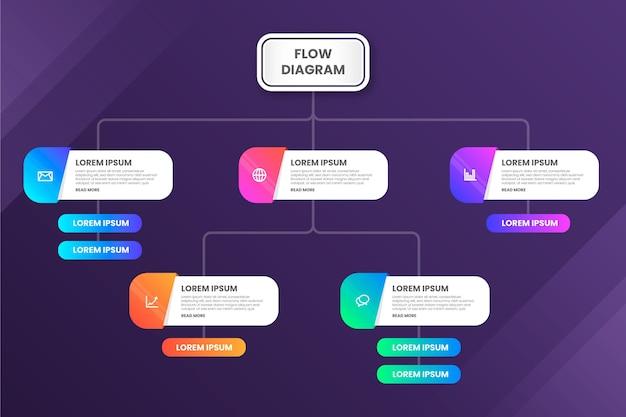 Diagramma di flusso - concetto di infografica Vettore gratuito