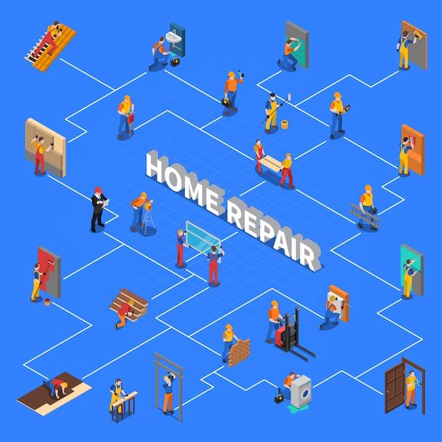 Diagramma di flusso della gente del lavoratore di riparazione della casa Vettore gratuito