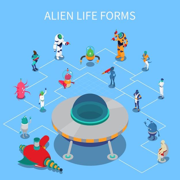 Diagramma di flusso isometrico alieno Vettore gratuito