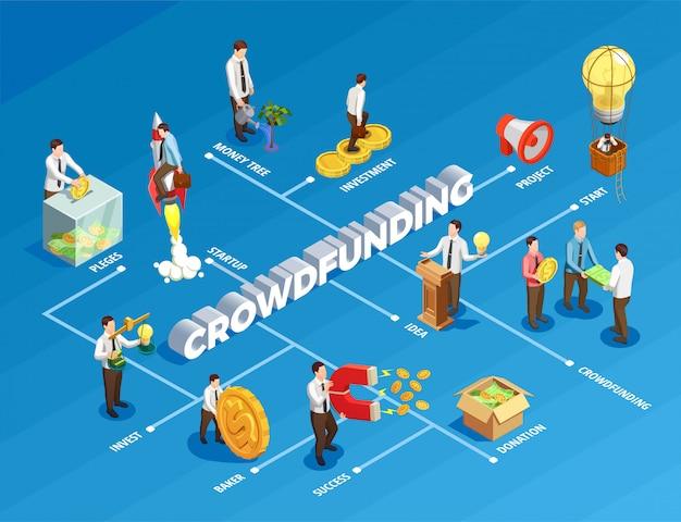 Diagramma di flusso isometrico di crowdfunding Vettore gratuito