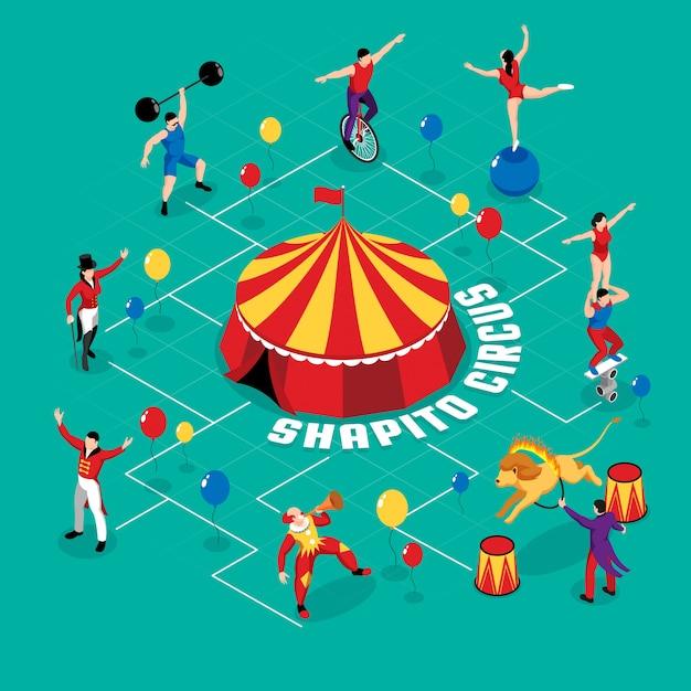 Diagramma di flusso isometrico di uomo forte e addestratore di animali acrobati clown del mago del circo su turchese Vettore gratuito