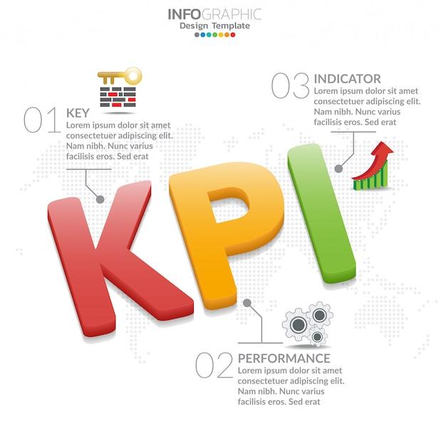 Diagramma di infografica con la parola kpi Vettore Premium