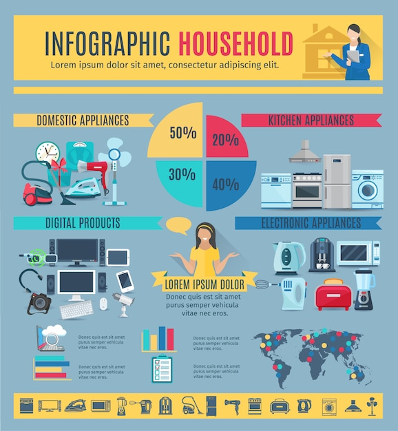 Disposizione di infografica di elettrodomestici con statistiche di prodotti digitali ed elettronici e domestici Vettore gratuito