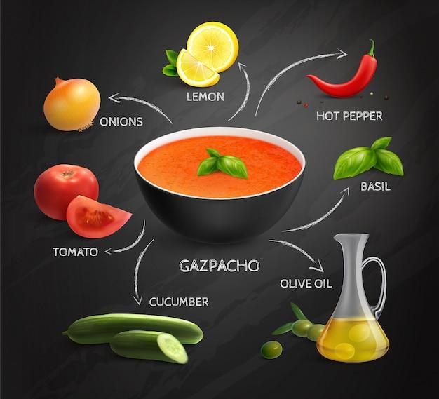 Disposizione di infographics di ricetta di zuppa di verdure fredda con le immagini colorate e la descrizione del testo degli ingredienti della minestra realistici Vettore gratuito