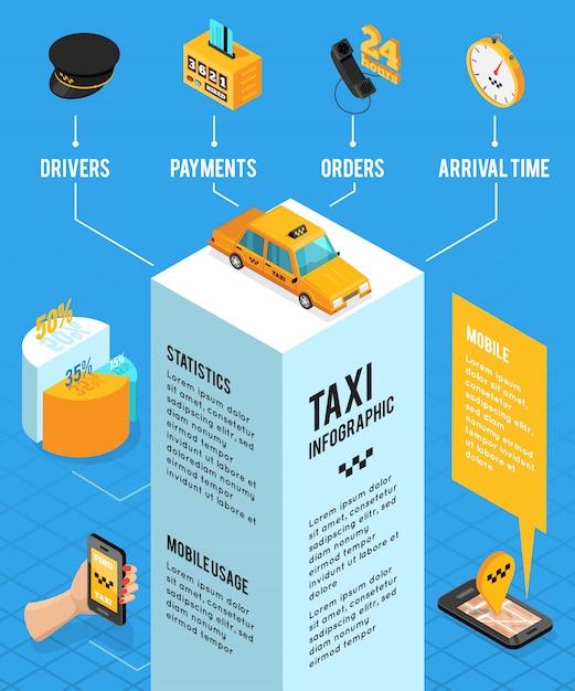 Disposizione isometrica di infographics di servizio di taxi Vettore gratuito