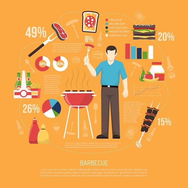 Disposizione piana di infographics del barbecue Vettore gratuito