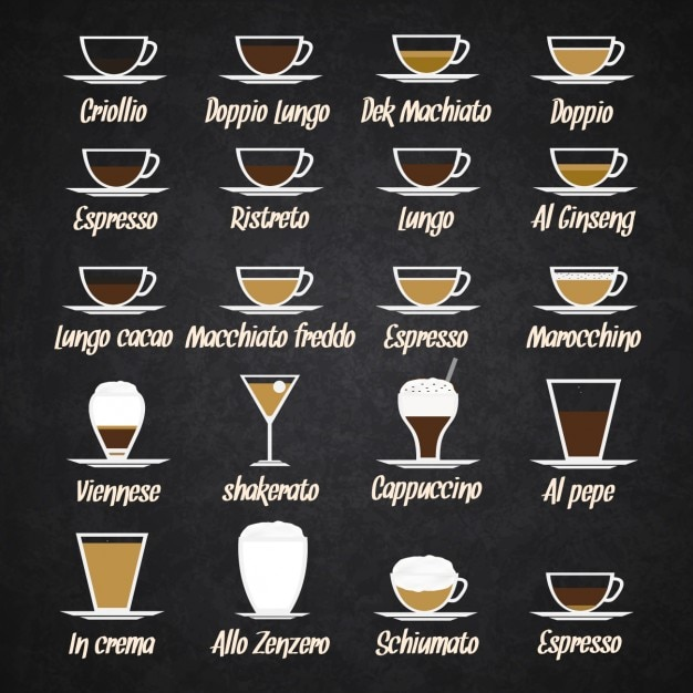 Diversi tipi di caff scaricare vettori gratis - Diversi tipi di caffe ...