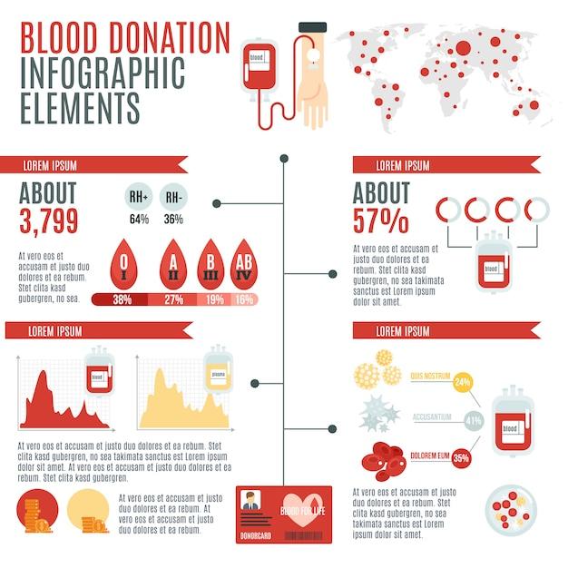 Donatore di sangue infografica Vettore gratuito