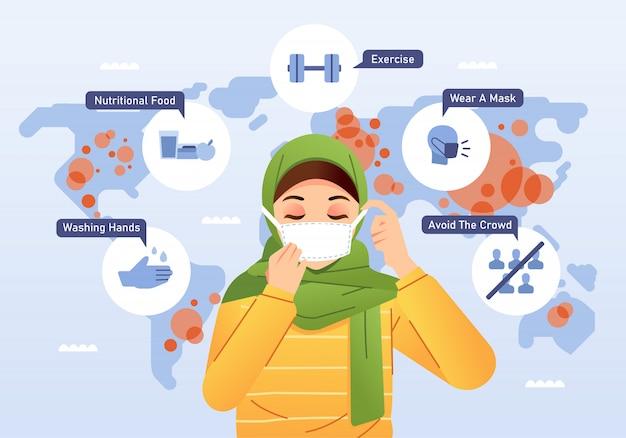 Donne dell'hijab che indossano maschera per evitare la diffusione del virus e l'illustrazione del mondo come illustrazione del fondo Vettore Premium