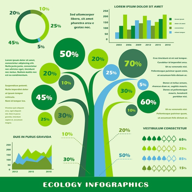 Ecologia infografica Vettore gratuito