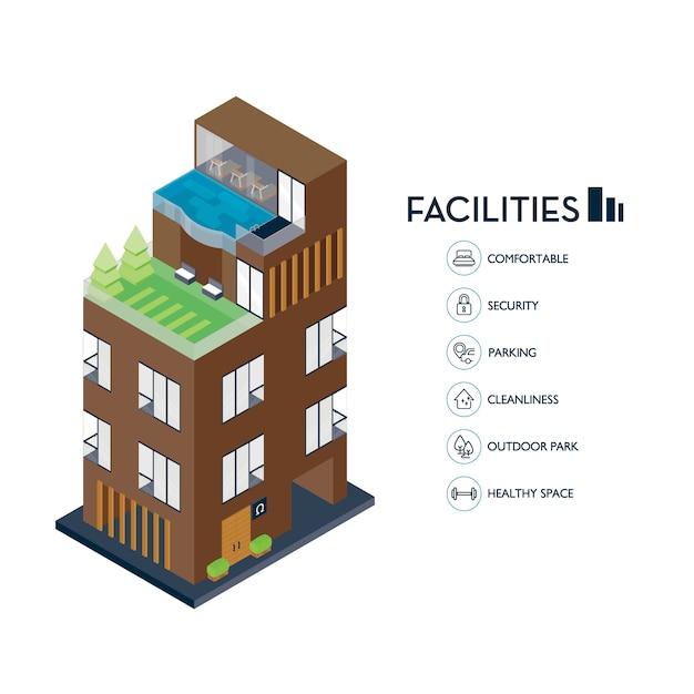 Edificio urbano isometrico. servizi icona per condominio. Vettore Premium