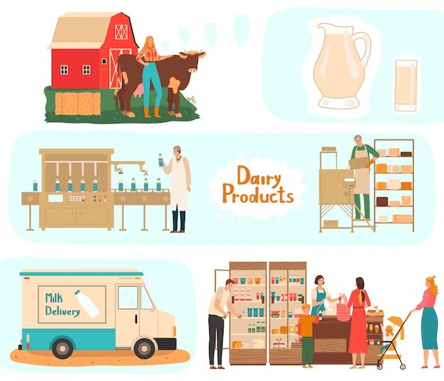 Elaborazione di produzione di latte dall'azienda lattiera con le mucche attraverso l'industria della fabbrica all'illustrazione del fumetto del consumatore di consegna di prodotti lattea. Vettore Premium