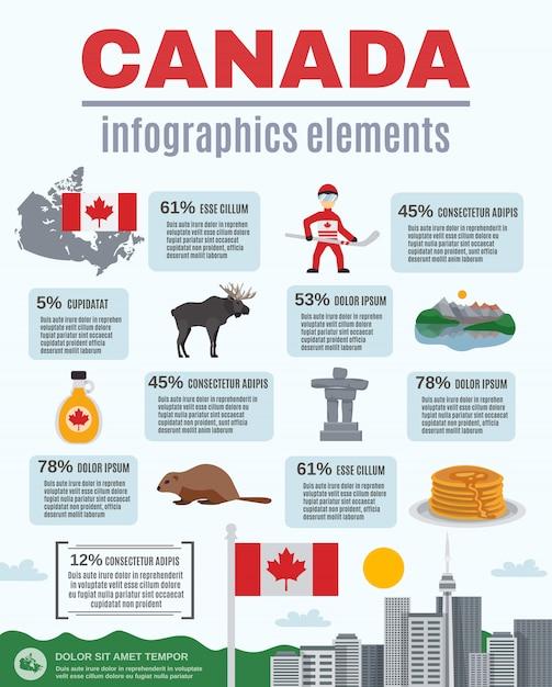 Elementi di infographics del canada Vettore gratuito