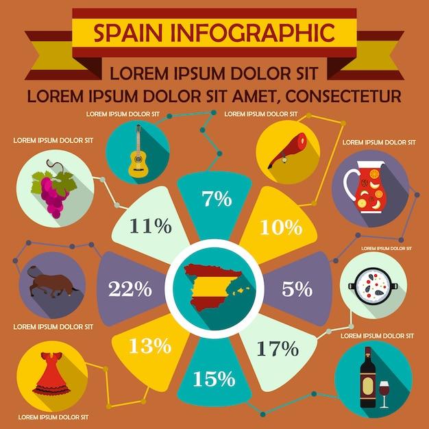 Elementi infographic di spagna in stile piatto per qualsiasi design Vettore Premium
