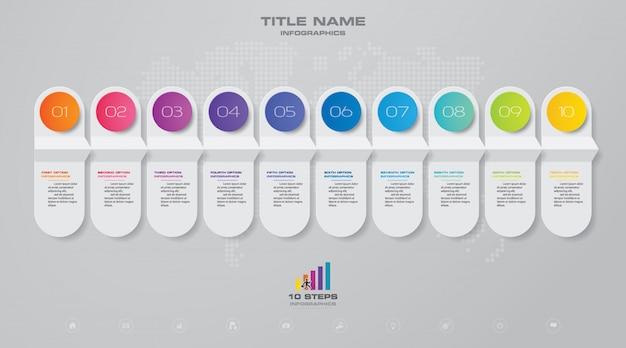 Elemento infografica timeline 10 passi. Vettore Premium