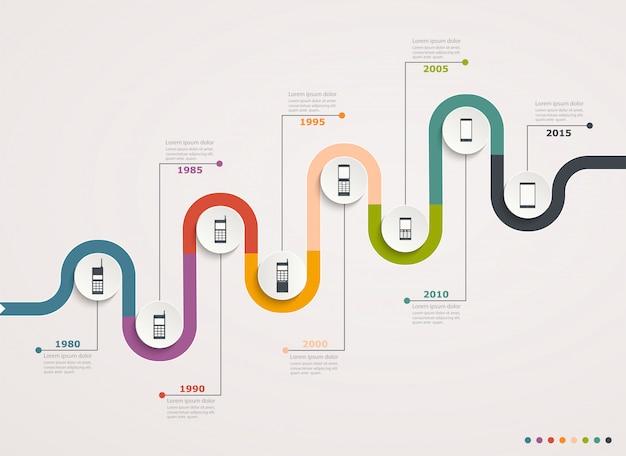 Evoluzione mobile su struttura graduale. grafico infografica con telefoni cellulari Vettore Premium