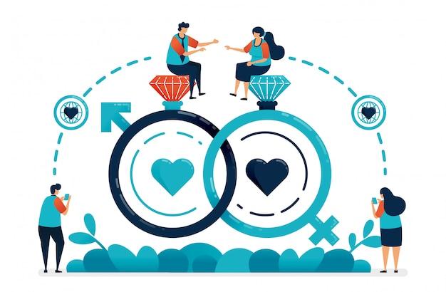 Fede nuziale e simbolo del sesso per il matrimonio e l'impegno. connessione innamorata. Vettore Premium
