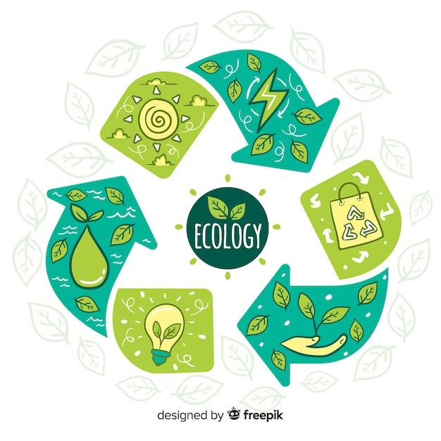 Fondo di concetto di ecologia disegnata a mano Vettore gratuito