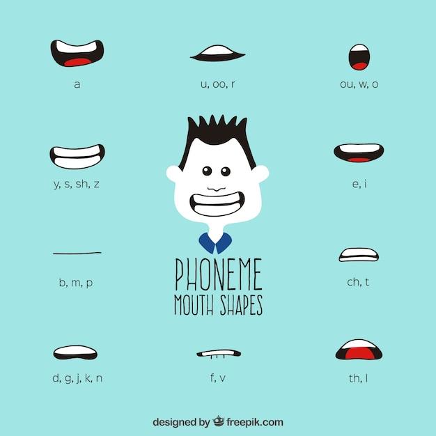 Forme bocca fonema Vettore gratuito