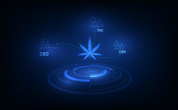 Formula chimica struttura molecolare tetraidrocannabinolo modello di cannabis medica Vettore Premium