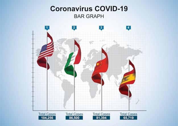 Grafico a barre del concetto di coronavirus covid-19. grafico a barre diagramma diagramma statistico coronavirus denominato covid-19 - illustrazione Vettore Premium