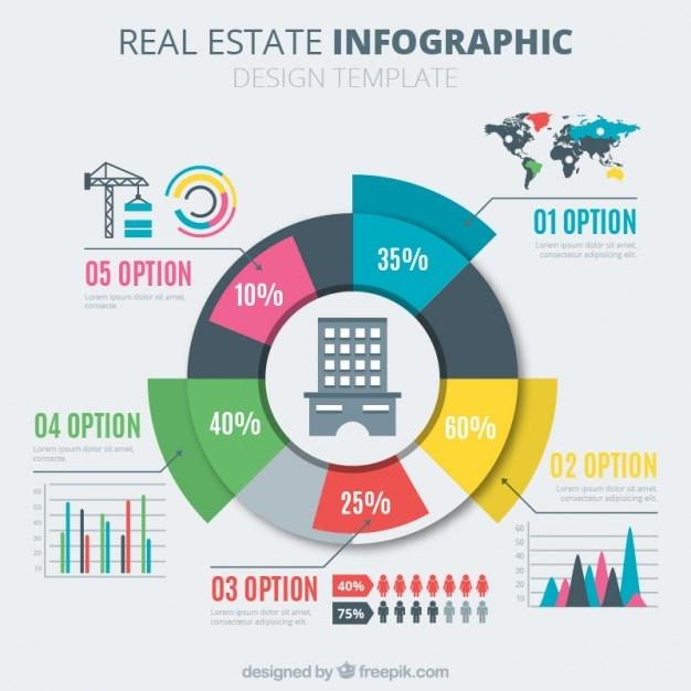Grafico a torta foto e vettori gratis for Inmobiliaria popular