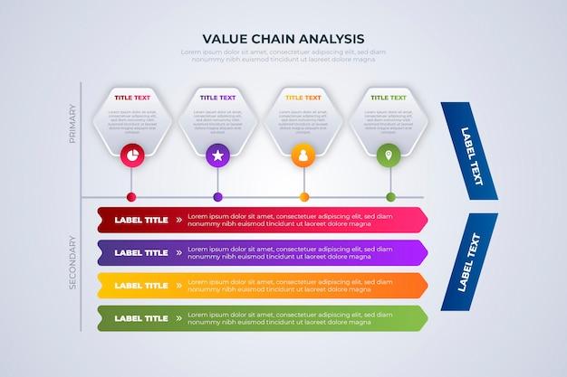 Grafico della catena del valore Vettore gratuito