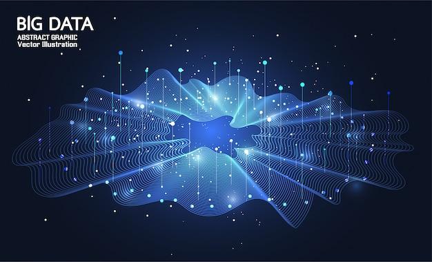 Grandi dati connessione internet, senso astratto della scienza Vettore Premium