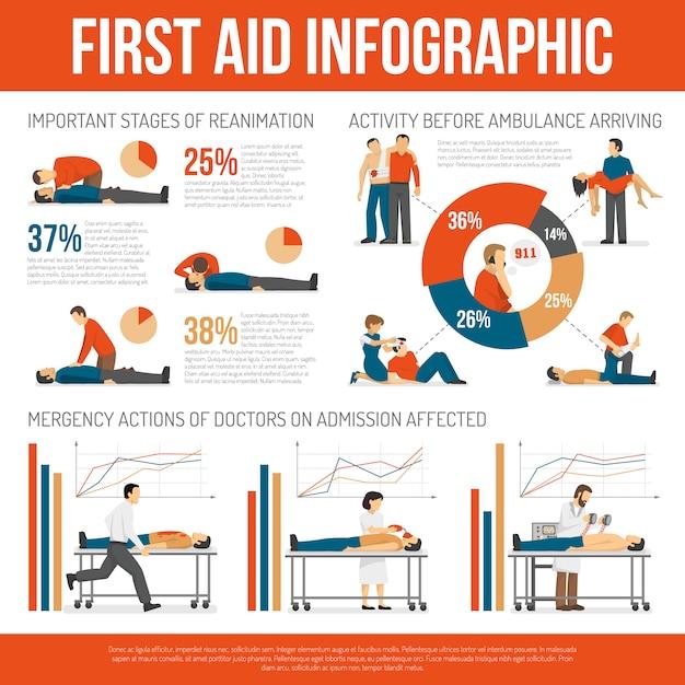 Guida alle tecniche di primo soccorso poster infografico Vettore gratuito