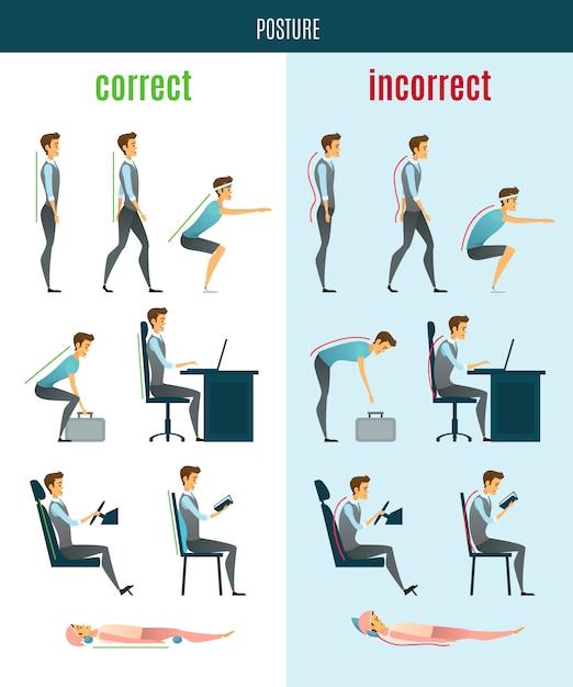 Icone piatte di postura corrette e scorrette Vettore gratuito