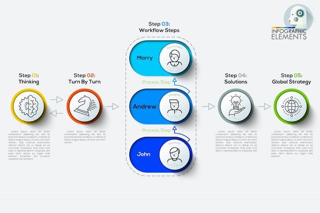Il infographics di cronologia dell'albero di affari può essere usato per la disposizione di flusso di lavoro, il diagramma, il modello di web design. Vettore Premium