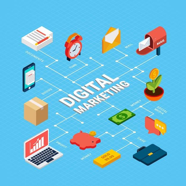 Il infographics digitale isometrico di vendita con il computer portatile documenta l'illustrazione dei messaggi 3d della cassa dei soldi Vettore gratuito