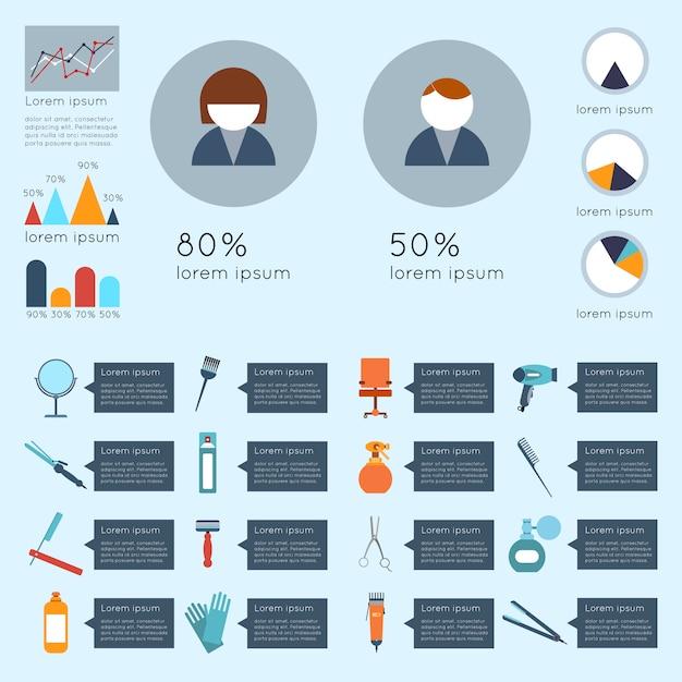 Il modello infographic del parrucchiere ha messo con l'illustrazione di vettore degli accessori e dell'attrezzatura di taglio di capelli di bellezza dei grafici Vettore gratuito