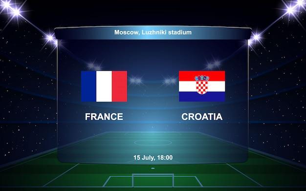 Il tabellone segnapunti di calcio della francia contro la croazia trasmette il modello grafico di calcio Vettore Premium