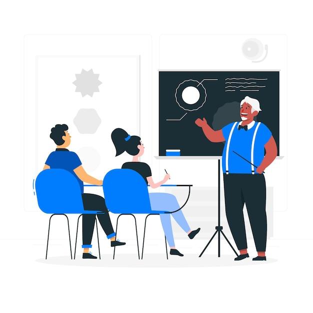 Illustrazione del concetto di classe Vettore gratuito