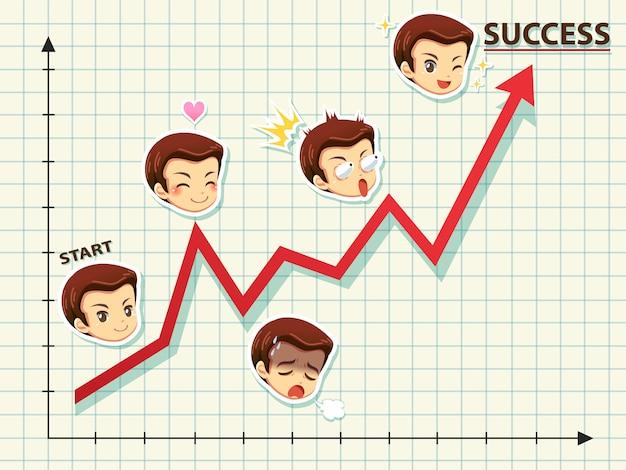 Illustrazione del volto dell'uomo d'affari emozione su un grafico Vettore Premium