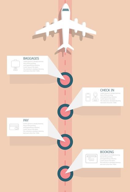 Illustrazione dell'infographics verticale di timeline di informazioni di voli dell'aeroplano Vettore Premium