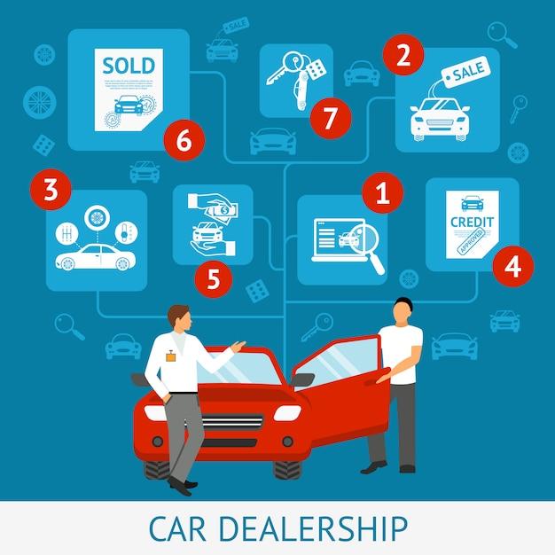 Illustrazione di concessionaria auto Vettore gratuito
