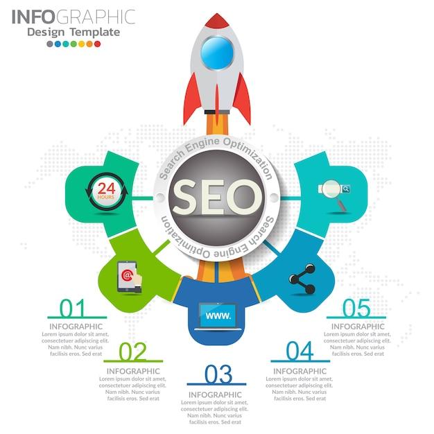 Illustrazione di concetto di infografica di seo infografica Vettore Premium