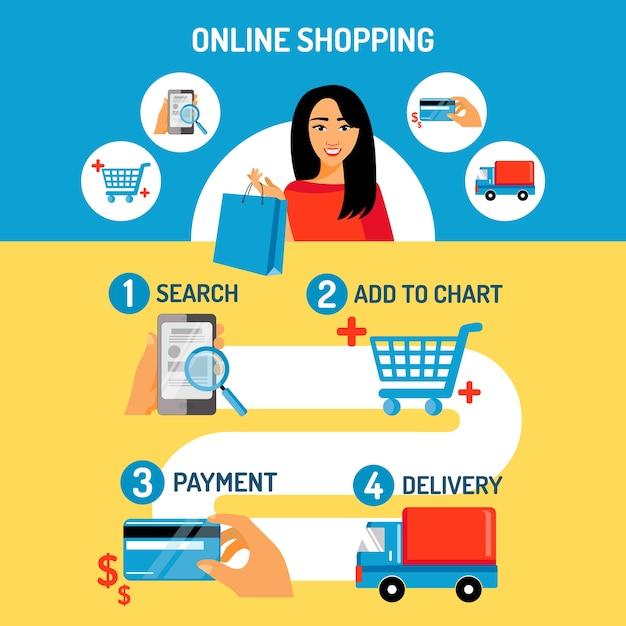 huge selection of c14de 6cf51 Illustrazione di sistema dello shopping online con stile ...