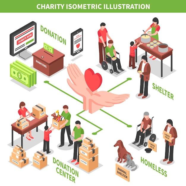 Illustrazione isometrica di carità Vettore gratuito