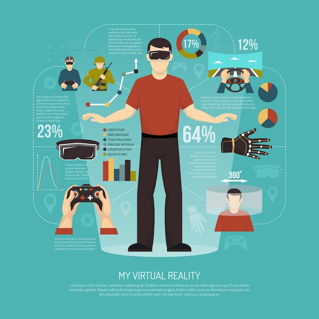 Illustrazione vettoriale di realtà virtuale Vettore gratuito