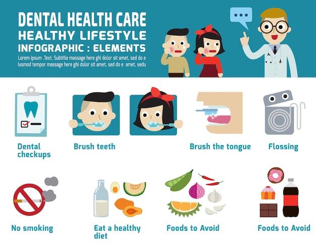 Illustrazione vettoriale infografica assistenza sanitaria dentale Vettore Premium